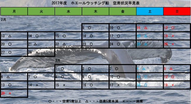 2017WW船予約状況早見表